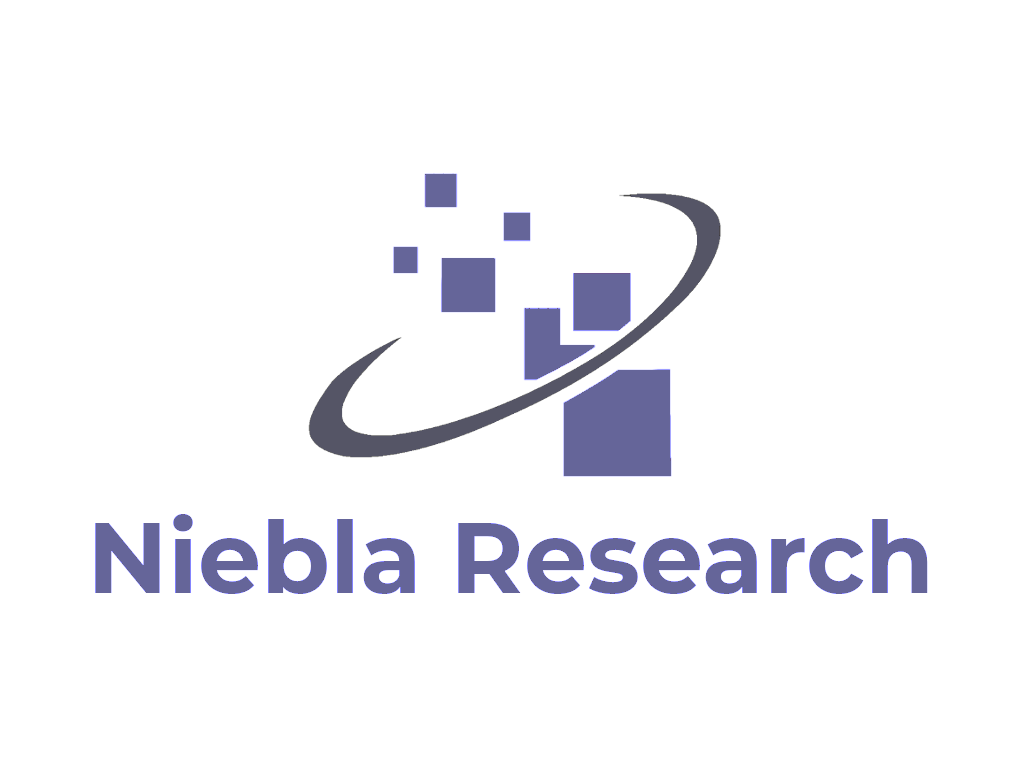 Niebla Research
